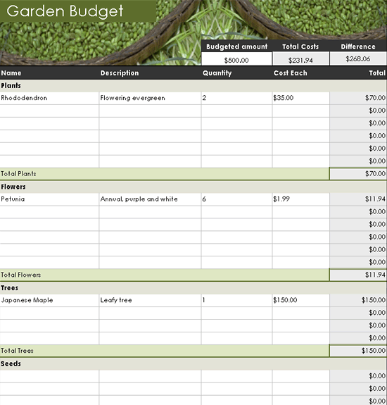 ms access 2007 templates - lawn and garden budget for microsoft personal access