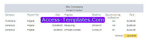 Project Management Templates for MS Access